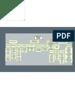 Mapa Conceptual Dimensiones del ser humano.docx