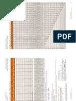 Power Factor Correction Chart
