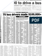 VTA Salaries for 2013