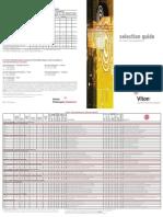 Viton Selection Guide