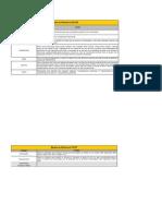 Protocolos - Estrutura de Datagramas - Definitivo