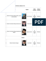 Menteri Kabinet Indonesia Bersatu II