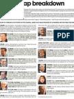 U.S. Attorneys Firing Timeline