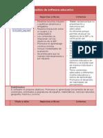 Tabla Evaluacion Software y Jerarquizacion.rtf