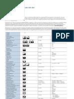 Altro Marine Technical Data Sheet