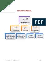 17 - Pronouns in Arabic 4 - QURAANIC ARABIC (WORDPRESS)