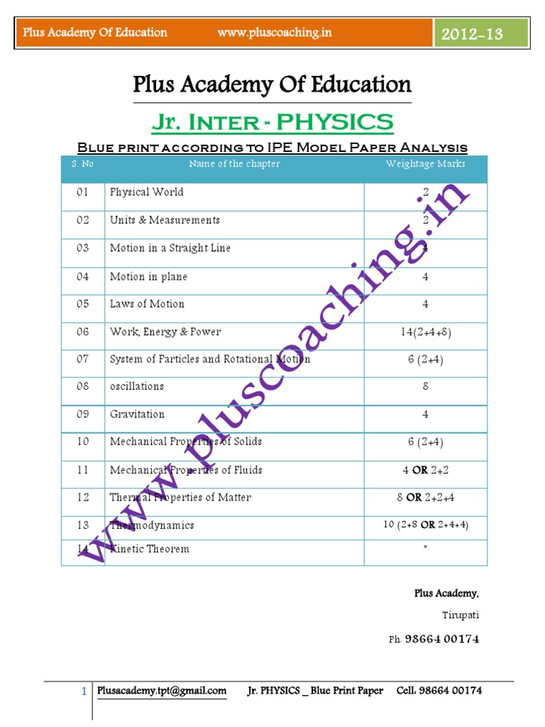 137jr physics blue print jr physics blue print malvernweather Images
