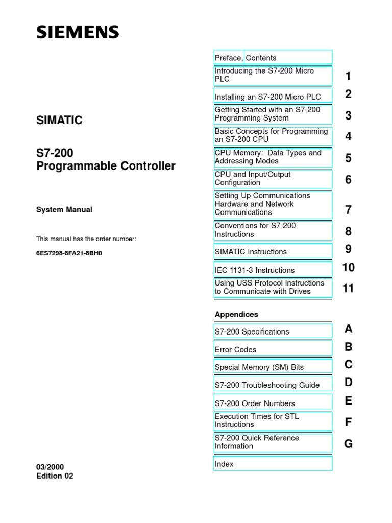 Admirable Pinout Further Siemens Plc S7 Logic Symbols On Rs 485 Wiring Wiring Digital Resources Bemuashebarightsorg
