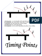 Timing Points for table tennis