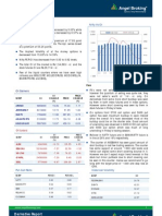 Derivatives Report, 25 March 2013
