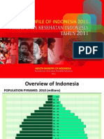 Infection in Indonesia