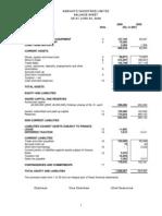 Agri Auto 2006balance Sheet