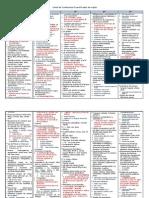 Cartel-Diversificado- De Ingles a Adecuar a Ceba
