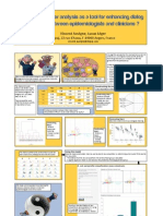 Cluster analysis as a tool for enhancing dialog between epidemiologists and clinicians ?