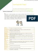 Cronologia Dei Filosofi