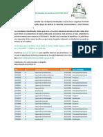 Resultados de Las Becas FEUTFSM 2013