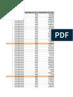 MGT data 2010-09-14.xlsx