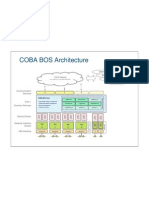 COBA BOS Architecture