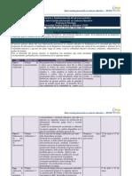 Estructura y fundamentación del proceso práctico2013 1-2