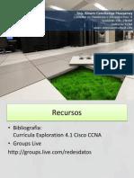 000 Arquitectura Cliente Servidor