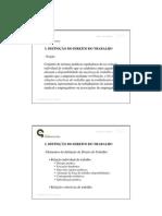 Curso de Direito Do Trabalho (2011-2012-Slides 1-6)
