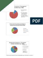 gráficos resultados