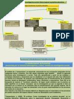 ResumenSinópticoMIEmod2
