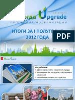 """Итоги реализации программы модернизации """"Вологда Upgrade"""" за 1 полугодие 2012 года"""