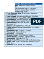 The 21 Leading Businesswomen in India