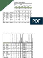 notas 2º evaluacion 3º 2012_ 2013