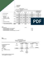 Akuntansi Biaya Bab 13