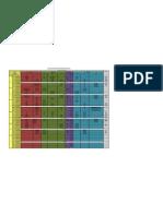 Jadwal Semester Genap 2012-2013