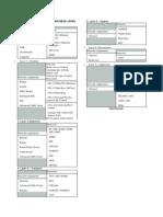 Komponen Jaringan Dan Protokol Layer
