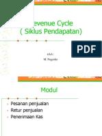 Revenue Cycle(4)