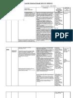 Planificacion Anual de Historia Sexto