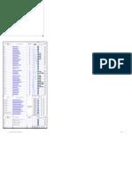 Catalogue Complet Ciments FRWeb 1