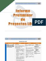 Proyectos Locti. CPTO Monagas