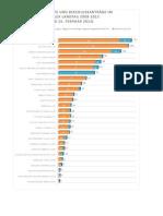 Bilanz der Arbeit der BürgerUnion im Landtag