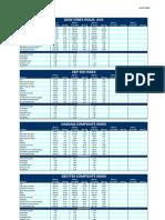 Index - Fundamental Value - Based on Analysts Estimates