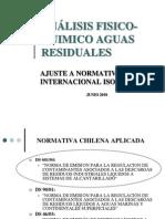 ANÁLISIS FISICO-QUIMICO AGUAS RESIDUALES.ppt