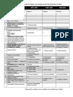 Guia Para La Elaboracion Del Manual Del Sistema de Gestion Integrado en Hseq