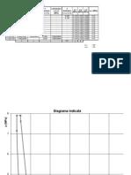 I 6.3 Trasarea diagramei indicate în coordonate p-V