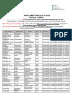 Lista Cancelamentos AVs e APVs
