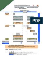 PER Res549.pdf