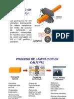 Proceso de Laminacion