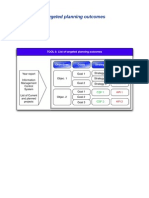 05. Targeted Planning Outcomes PDF