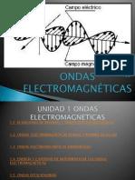 Unida 1Ondas electromagneticas
