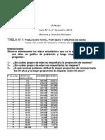 1º Medio Guía N° 2 Gráfico de Población