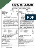 UPSC & PSC Exam comparision