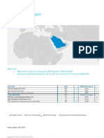 Saudi Arabia Energy Efficiency Report